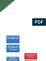 Transportation Internal Organization