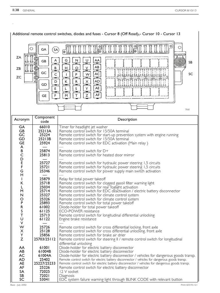 iveco euro trakker star tech electrical repair manual 1 switch rh scribd com iveco eurocargo tector wiring diagram Basic Electrical Wiring Diagrams