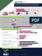 Infographie Bookelis