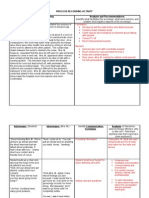 Process Recording Example