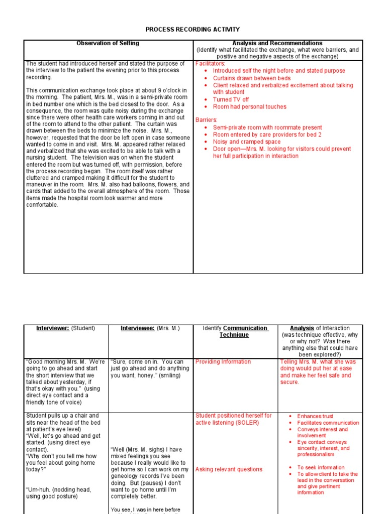 non verbal communication examples pdf
