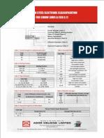 Dl Carbon Steel Electrode Classification