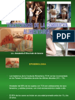 Trastornos Conducta Alimentaria. Diplomado Estetica Integral.ppt