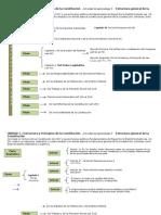 Estructura_de_la_Constitucion.docx
