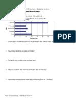 interpreting a bar chart