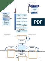 PENGURUSAN GRAFIK SCE 3133( 2 ).docx