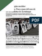 Inv. de Caso Ayotzinapan