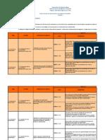Ciencias I. Cruce Curricular de Reactivos HDT v.2