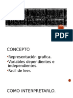 Diagramas de Dispersión