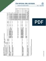 Orden ESS_1897_2013. Certifica de Profesionalidad. 10-10-2013 200