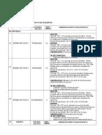Estado de Equipos - Fapesa 230906