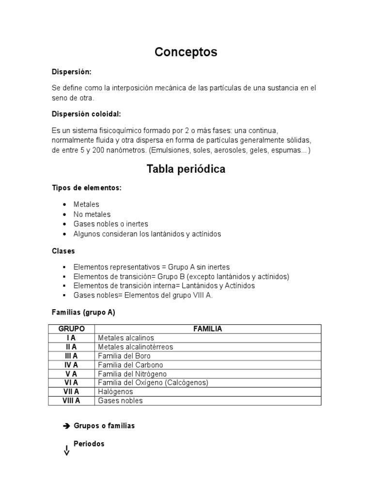Conceptos qumica bsica urtaz Image collections