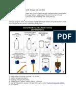 Cara Bertanam Hidroponik Dengan Sistem Wick