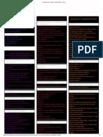 Lista de Cursos Sena 2015