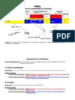 Tabel_SEMNIFICATIE-CORELATIE.doc