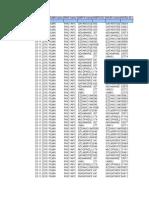 Daily KPI Report