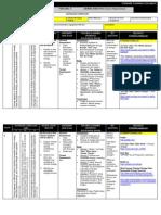 ict physics fpd - update version