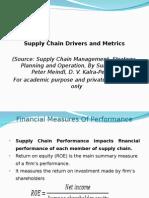 Supply Chain Metrics and Drivers
