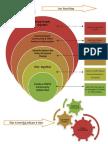 PUFFA Graphic Road Map