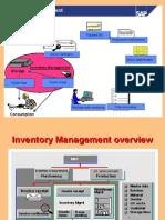 Inventory Management - VI