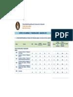 Requisitos Vacantes Ponderaciones 2015