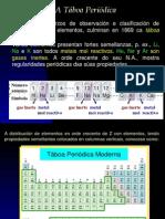 tablaperiodica-2-3ªAval(SIN SONIDO)