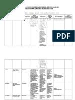 Actividades y Proyectos Anuales 2014