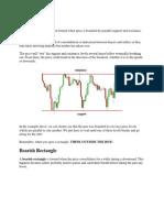 Chart Patterns forex
