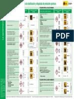sga_clasificacion_etiquetado_productos_quimicos.pdf