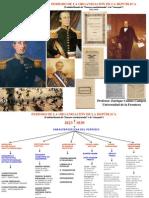 Periodo Organizacion de La Republica