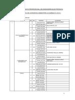 Horario de Teoria y Laboratorio de La EAPI Electrónica 2015 1