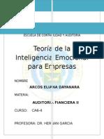 Teoría de La Inteligencia Emocional Para Empresas