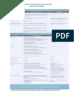 Documentacion Obligatoria Frb (1)