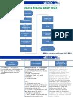 Fluxograma GCDPo (Ver.03)