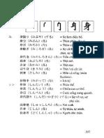 Tiếng Nhật Dành Cho Người Mới Bắt Đầu Tập 2 Part 8