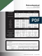 Bolting specs.pdf