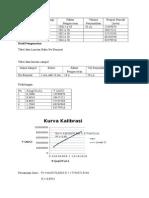 Hasil Pengamatan HPLC (1)