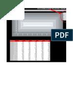 Gr á Fico Savan Za Dos Excel