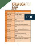 10 PERIBAHASA.pdf