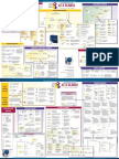 No Magic Quick Reference Guide Uml