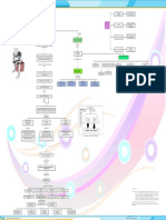 Map a Conceptual Unida1 IA