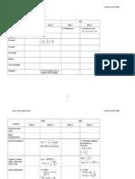 Analisis Soalan PMR2004 - 2006