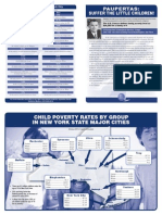 Assemblyman Crespo's child poverty data report for NYS.