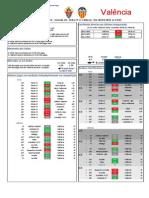 Espanha - Liga BBVA - Estatísticas da Jornada 28.pdf