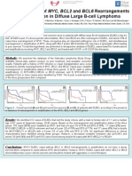 Gabriel Caponetti et al. - Clinical Relevance of MYC, BCL2 and BCL6 Rearrangements and Amplification in Diffuse Large B-cell Lymphoma - Poster for the International Conference on Lymphoma, Lugano, Switzerland, 2013