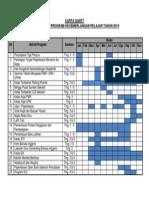 Carta Gantt Program Kecemerlangan 2013