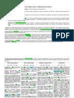 Esquema Del Proceso Penal GUATMALTECO