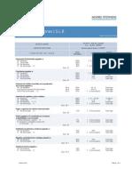 2015 Retenciones UTx150 Bs (1)
