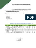Memoria Descriptiva de Medición de Flujo de Labores Conectadas - Caraveli