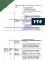 draft interdisciplinary schedule
